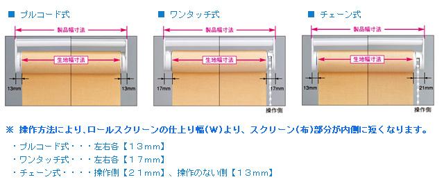 ロールスクリーンの仕上り幅(W)の注意点