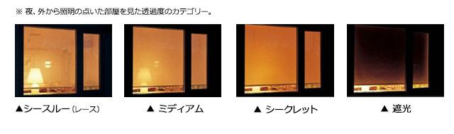 ロールスクリーンのプライバシー性能