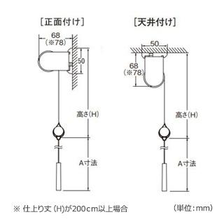 ロールスクリーン標準タイプの構造