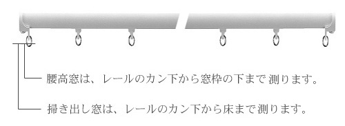 カーテンの丈の測り方